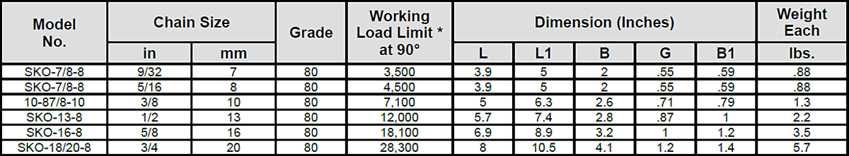 Open Pear Master Links—SK System (SKO) Specs