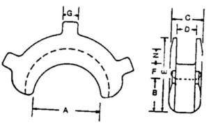 Crescent Thimbles Diagram