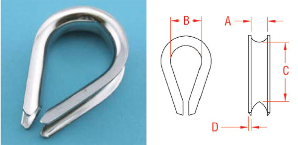 Stainless Steel Thimbles Diagram