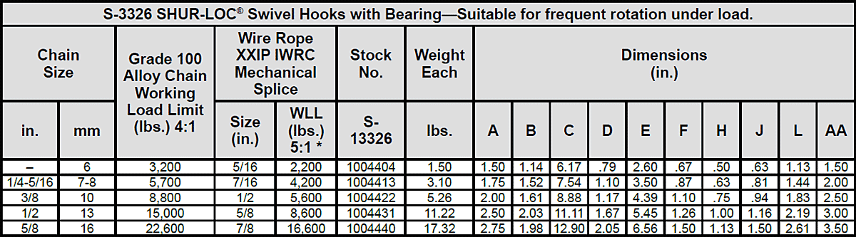 S-326A / S-3326 SHUR-LOC® Swivels Hooks Specs 2