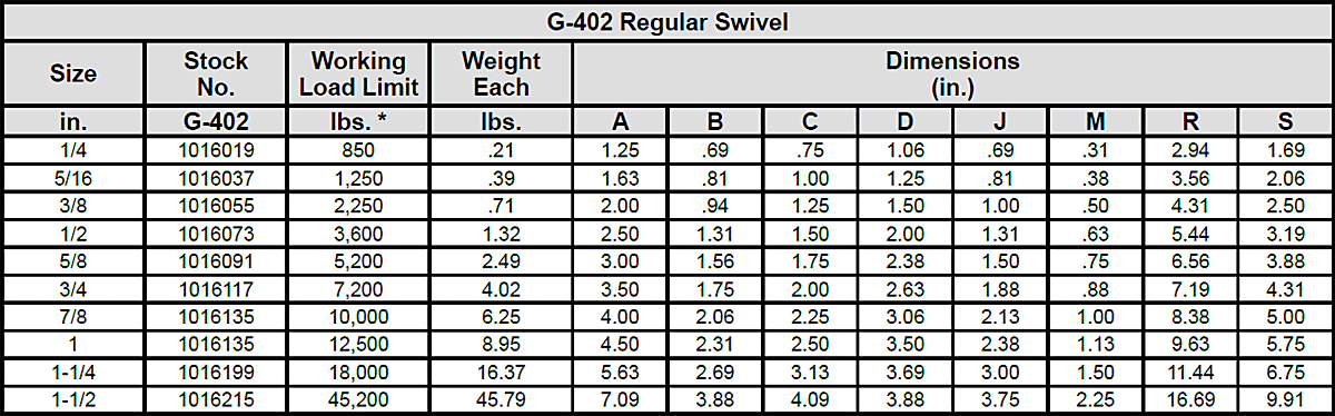 G-401 Chain Swivels / G-402 Regular Swivels Specs 2