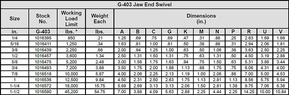 G-403 Jaw End Swivels Specs