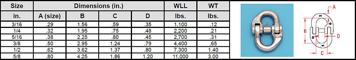 Stainless Steel Links 316 Specs 1