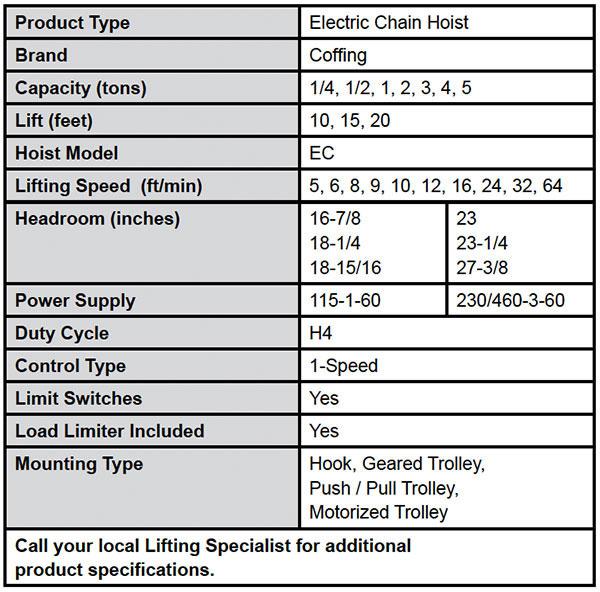 EC Hook & Lug Suspension Model Hoists Specs