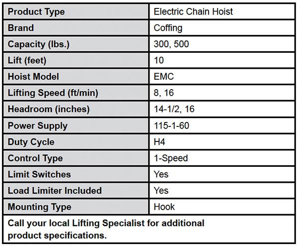 EMC Model Hoists Specs