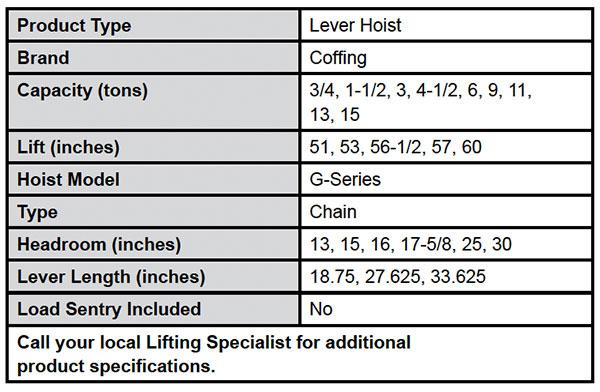 G-Series Ratchet Lever Hoist Specs