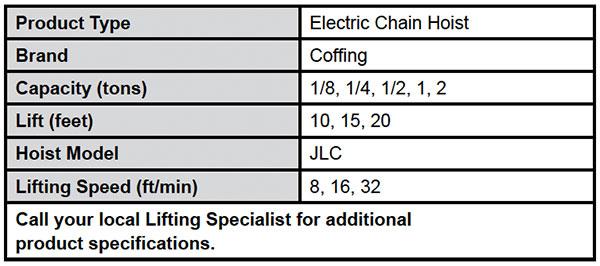 JLC Hook & Lug Suspension Model Hoists Specs