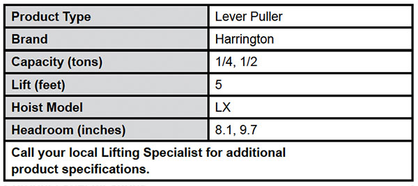 LX Lever Puller Specs