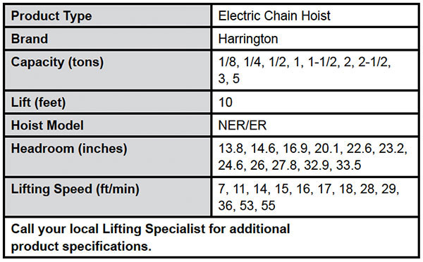 (N)ER 3-Phase Electric Chain Hoists Specs