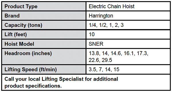 SNER Single Phase Electric Chain Hoists Specs