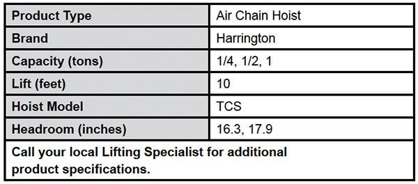 TCS Cheetah Air Powered Hoists Specs