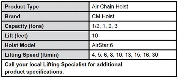 AirStar 6 Air Hoist Specs