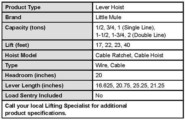 Cable Hoist Specs