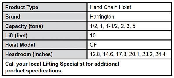 CF Hand Chain Hoist Specs