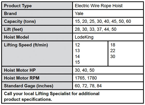 LodeKing High Capacity Electric Wire Rope Hoist Specs