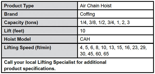 Model CAH Large Frame Air Hoists—Various Suspensions Specs