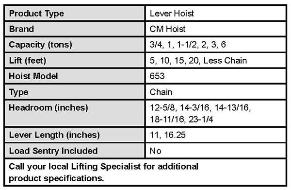 Series 653 Lever Hoist Specs