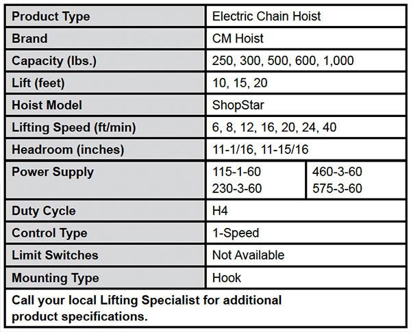 ShopStar Electric Chain Hoist Specs