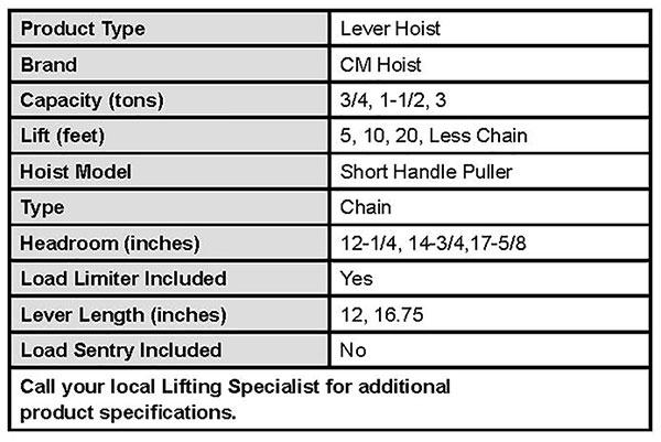 Short Handle Puller Specs