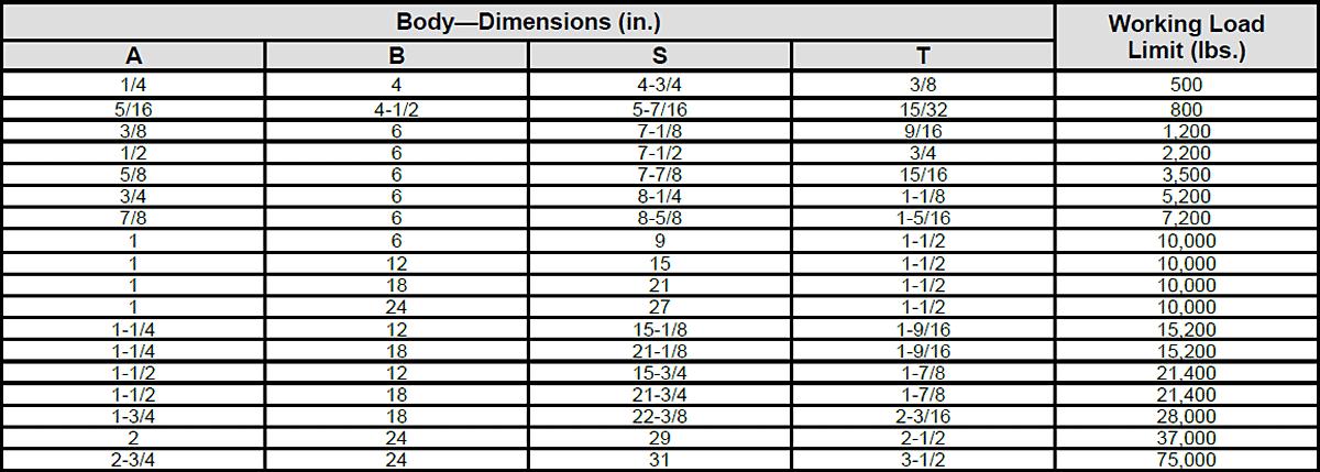 Body—Dimensions & Strength