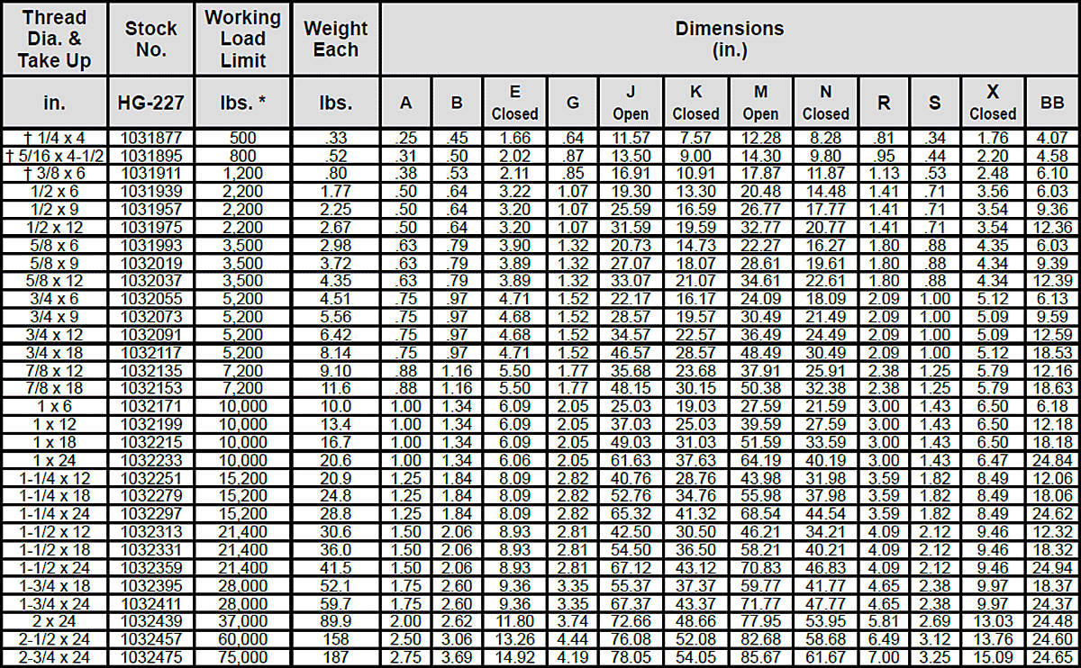 HG-227 Jaw & Eye Turnbuckles Table