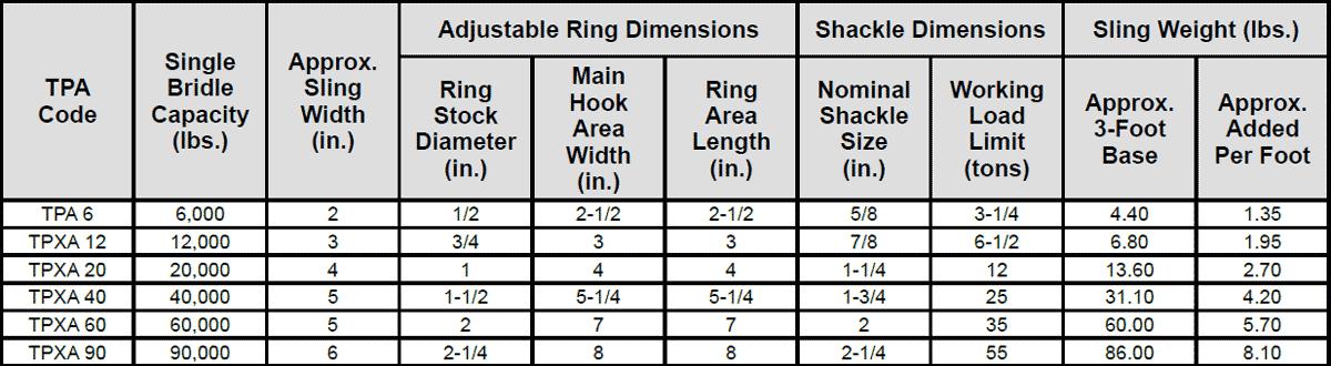Twin-Path® Adjustable Bridle Specs