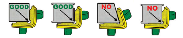 CornerMax® Pads: Engineered Cut Protection Diagram