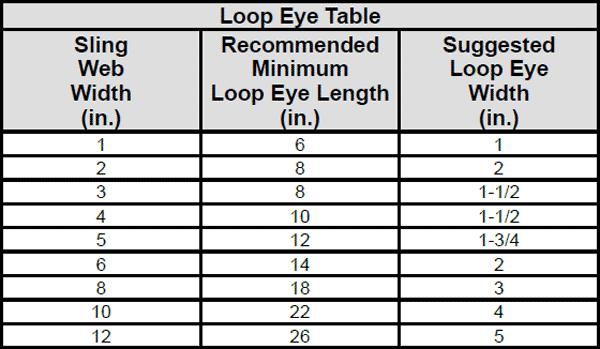 Nylon & Polyester* Web Slings: Heavy-Duty Webbing Type TT & Type TC Loop Eye Specs 2