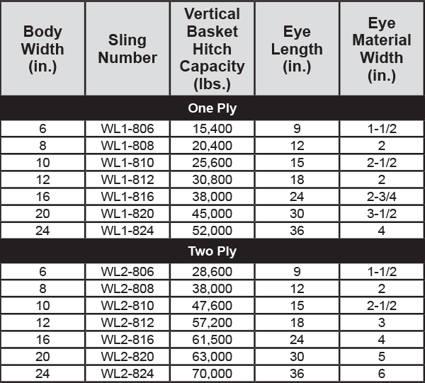 Wide Lift Slings Continuous Eye Wide Lift Specs