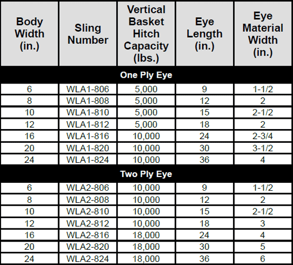 Wide Lift Slings Attached Eye Wide Lift Specs