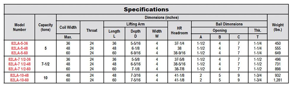 Slit Coil C-Hooks (Model 82LA) Specs
