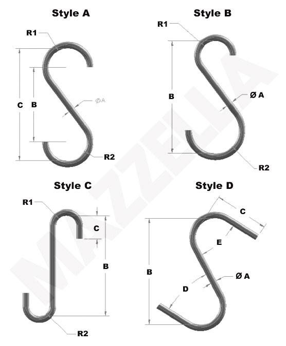 Below-The-Hook Design Sheet: S-Hooks