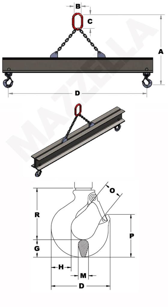 Below-The-Hook Design Sheet: Spreader Type Beam