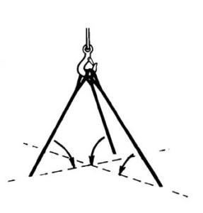 Angles of Bridles Diagram