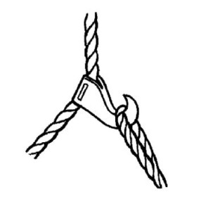 Useful Guidelines For The Rigger—Wire Rope 10
