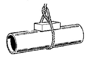 Useful Guidelines For The Rigger—Wire Rope 15