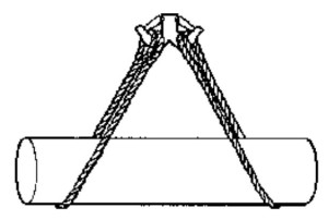 Useful Guidelines For The Rigger—Wire Rope 19