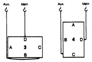 Useful Guidelines For The Rigger—Wire Rope 25