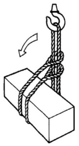 Useful Guidelines For The Rigger—Wire Rope 26