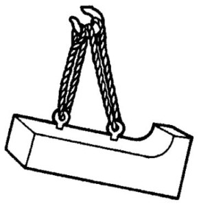 Useful Guidelines For The Rigger—Wire Rope 27