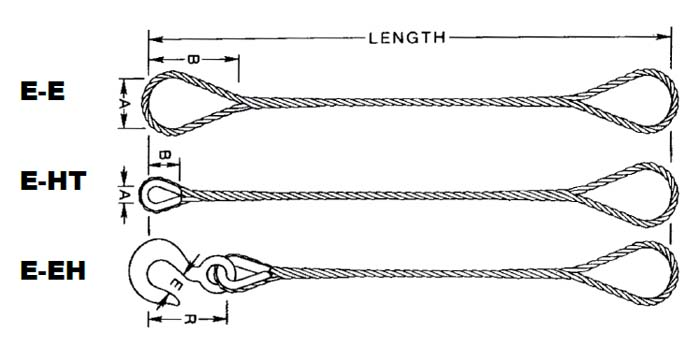 Single-Part Body Hand Spliced Wire Rope Slings Types