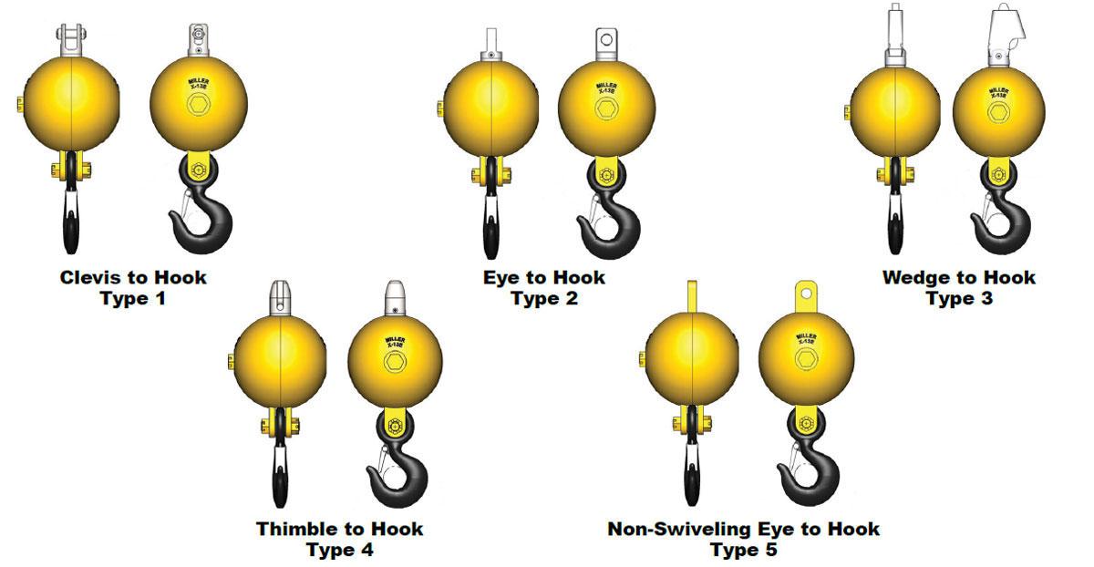 Top Swiveling Overhaul Ball Assemblies With Angular Contact Ball Bearings Types