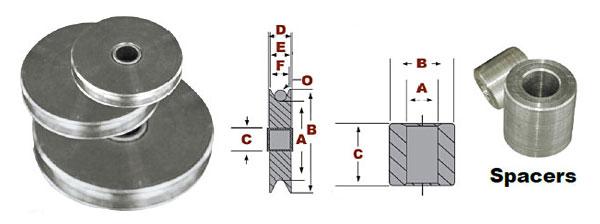 "Sheaves—Bronze Bushing (1-1/2"" to 5"" Sheaves) Diagram"