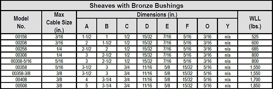 "Sheaves—Bronze Bushing (1-1/2"" to 5"" Sheaves) Specs 1"