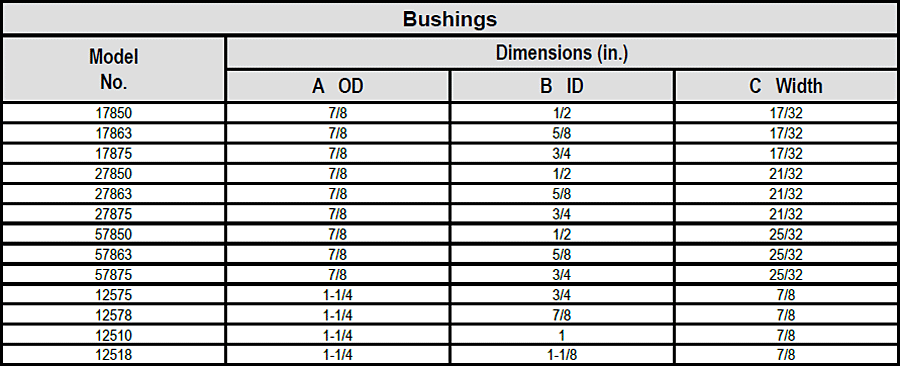 "Sheaves—4"", 5"" & 6"" Specs 2"