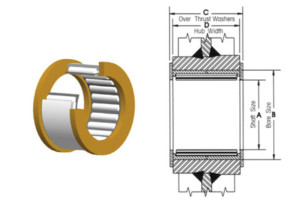 Roller Bearing with Thrust Washers