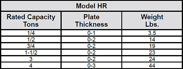 Model HR / HDR Horizontal Lifting, Non-Locking Specs 1