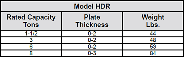 Model HR / HDR Horizontal Lifting, Non-Locking Specs 2