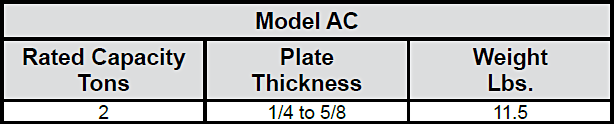 Model AC / ACP Locking, Screw Specs AC
