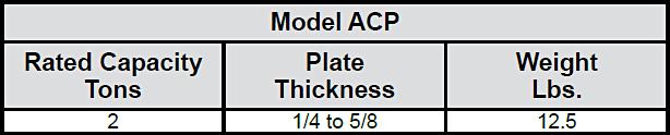 Model AC / ACP Locking, Screw Specs ACP